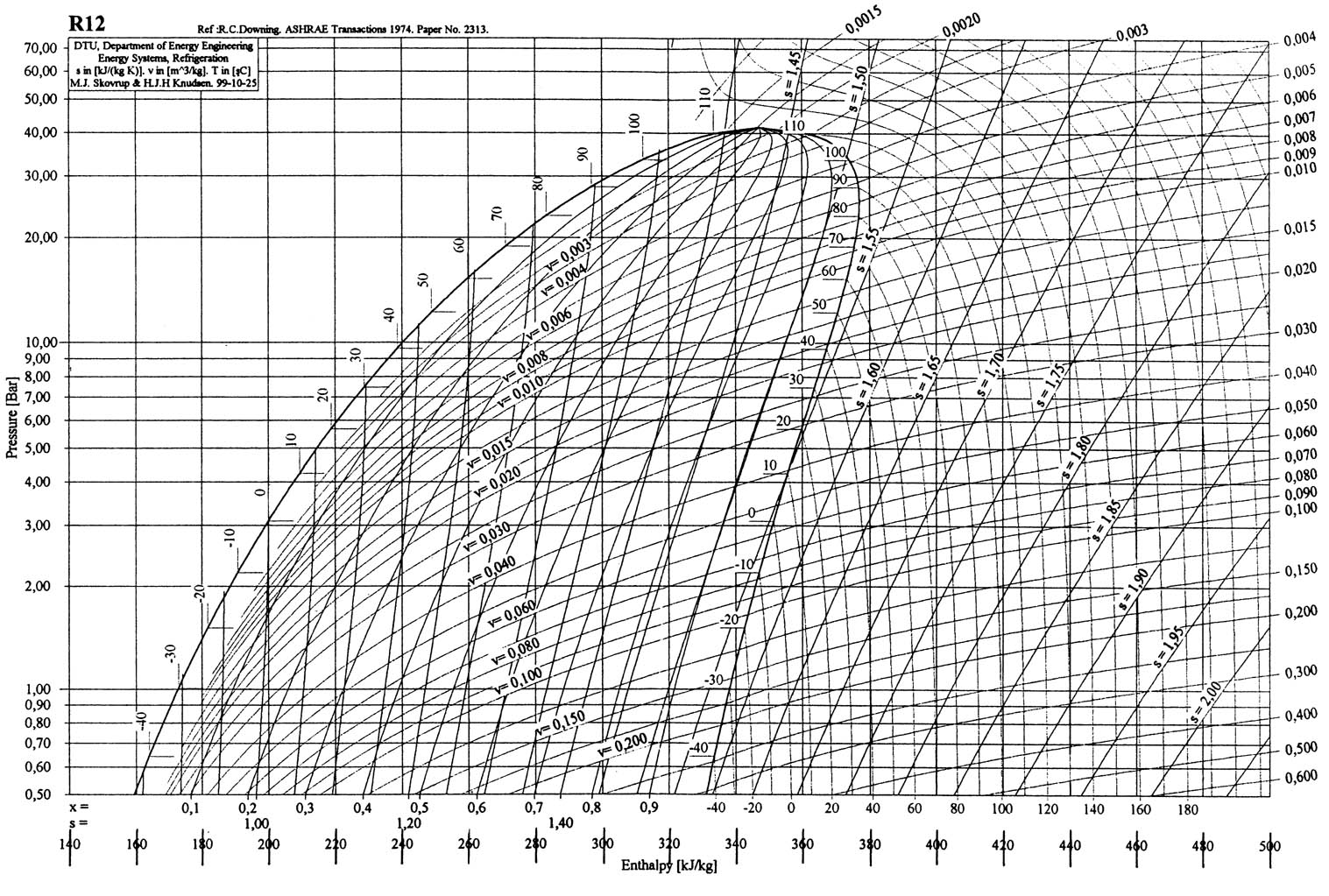 Diagram  Ph Diagram R290 Full Version Hd Quality Diagram